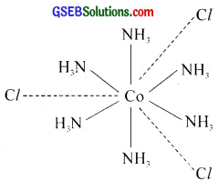GSEB Solutions Class 12 Chemistry Chapter 9 Coordination Compounds img 45