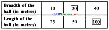 GSEB Solutions Class 6 Maths Chapter 12 Ratio and Proportion Ex 12.1 img 10