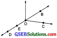 GSEB Solutions Class 6 Maths Chapter 4 Basic Geometrical Ideas Ex 4.1 img-1