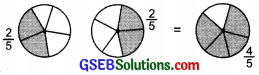 GSEB Solutions Class 7 Maths Chapter 2 Fractions and Decimals InText Questions 1