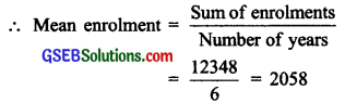 GSEB Solutions Class 7 Maths Chapter 3 Data Handling Ex 3.1 8
