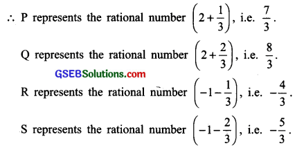 GSEB Solutions Class 7 Maths Chapter 9 Rational Numbers Ex 9.1 14