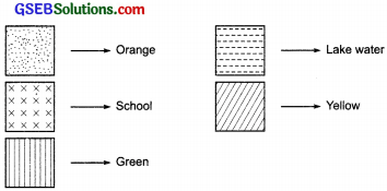 GSEB Solutions Class 8 Maths Chapter 10 Visualizing Solid Shapes Ex 10.2 img 3