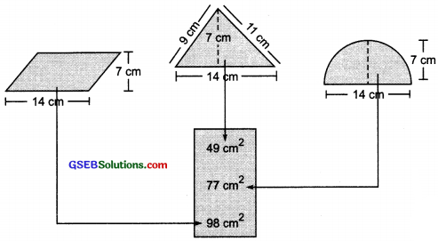 GSEB Solutions Class 8 Maths Chapter 11 Mensuration Intext Questions img 2