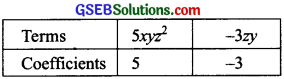 GSEB Solutions Class 8 Maths Chapter 9 Algebraic Expressions and Identities Ex 9.1 img 1