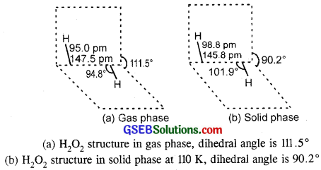 GSEB Solutions Class 11 Chemistry Chapter 9 Hydrogen 12