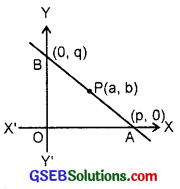 GSEB Solutions Class 11 Maths Chapter 10 Straight Lines Ex 10.2 img 11