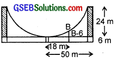 GSEB Solutions Class 11 Maths Chapter 11 Conic Sections Miscellaneous Exercise img 3