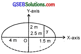 GSEB Solutions Class 11 Maths Chapter 11 Conic Sections Miscellaneous Exercise img 5