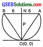 GSEB Solutions Class 11 Maths Chapter 11 Conic Sections Miscellaneous Exercise img 8
