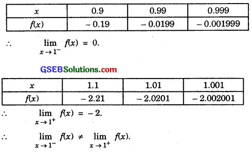 GSEB Solutions Class 11 Maths Chapter 13 Limits and Derivatives Ex 13.1 img 17