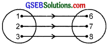 GSEB Solutions Class 11 Maths Chapter 2 Relations and Functions Ex 2.2 img 2