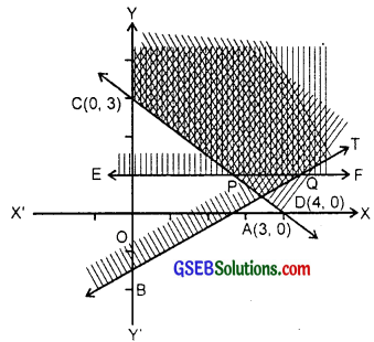 GSEB Solutions Class 11 Maths Chapter 6 Linear Inequalities Ex 6.3 img 12