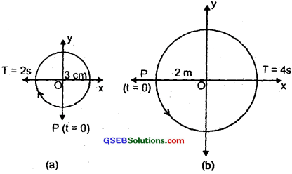 GSEB Solutions Class 11 Physics Chapter 14 Oscillations img 4