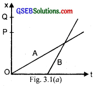 GSEB Solutions Class 11 Physics Chapter 3 Motion in a Straight Line img 1