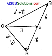 GSEB Solutions Class 11 Physics Chapter 4 Motion in a Plane img 1