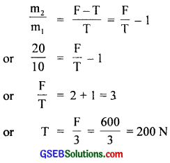 GSEB Solutions Class 11 Physics Chapter 5 Laws of Motion img 9