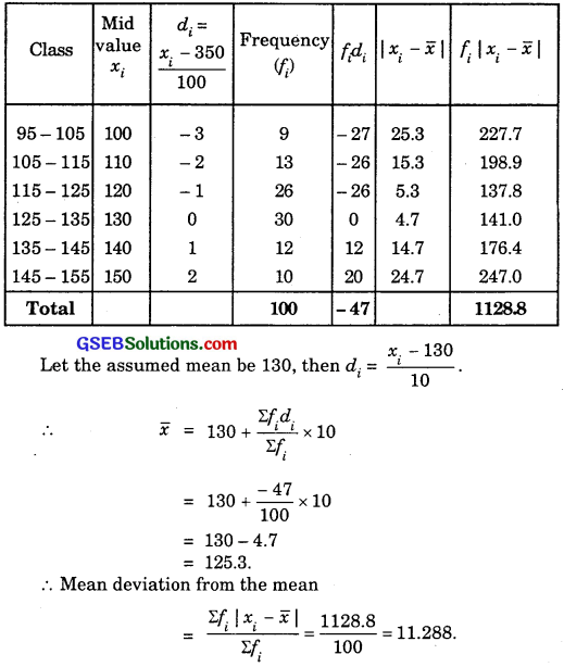 GSEB Solutions Class 11 Maths Chapter 15 Statistics Ex 15.1 img 6a