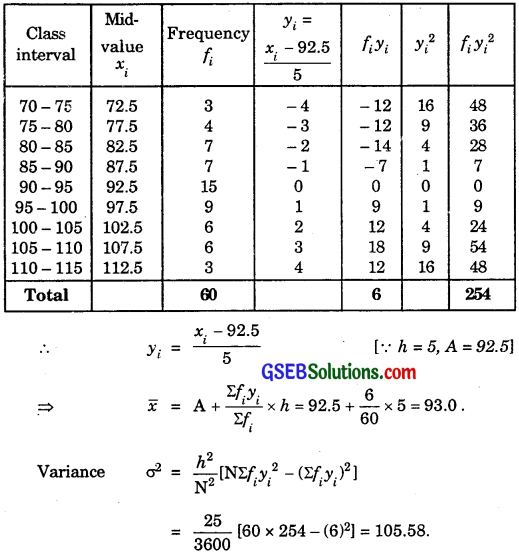 GSEB Solutions Class 11 Maths Chapter 15 Statistics Ex 15.2 img 17