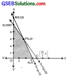 GSEB Solutions Class 12 Maths Chapter 12 Linear Programming Ex 12.2 img 10