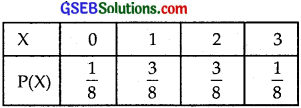 GSEB Solutions Class 12 Maths Chapter 13 Probability Ex 13.4 img 4