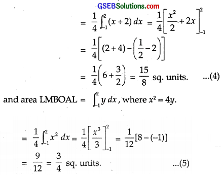 GSEB Solutions Class 12 Maths Chapter 8 Application of Integrals Ex 8.1 img 16
