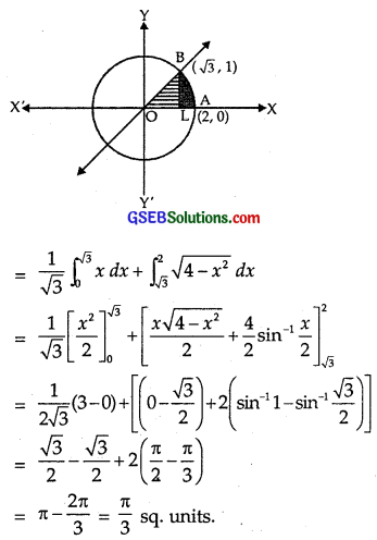 GSEB Solutions Class 12 Maths Chapter 8 Application of Integrals Ex 8.1 img 9