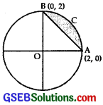 GSEB Solutions Class 12 Maths Chapter 8 Application of Integrals Ex 8.2 img 13