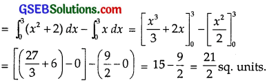 GSEB Solutions Class 12 Maths Chapter 8 Application of Integrals Ex 8.2 img 6