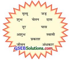 GSEB Solutions Class 6 Hindi Chapter 2 एक जगत, एक लोक 2