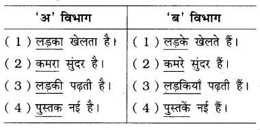 GSEB Solutions Class 6 Hindi Chapter 6 सुबह 3
