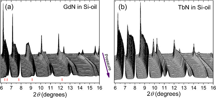 Experimental Equation of State of 11 Lanthanide Nitrides (NdN to LuN) and Pressure Induced Phase Transitions in NdN, SmN, EuN, and GdN