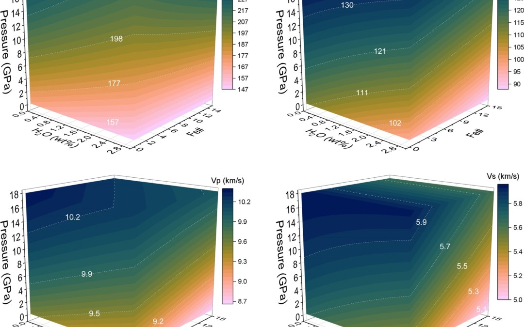 The Water-Fe-Pressure Dependent Single-Crystal Elastic Properties of Wadsleyite: Implications for the Seismic Anisotropy in the Upper Mantle Transition Zone