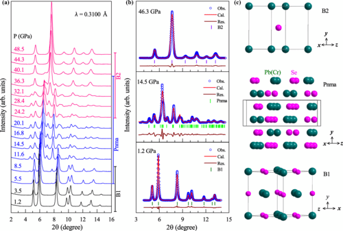 Lattice melting and superconductivity in a group IV-VI compound