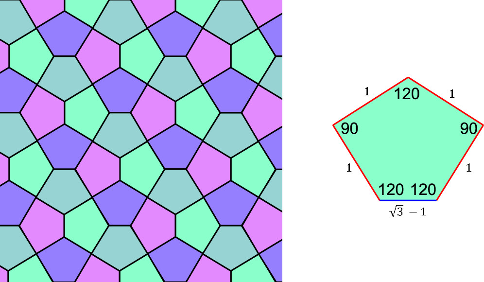 Realization of an Ideal Cairo Tessellation in Nickel Diazenide NiN2: High-Pressure Route to Pentagonal 2D Materials