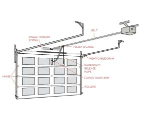 Detailed Garage Door Diagram | G&S Garage Doors