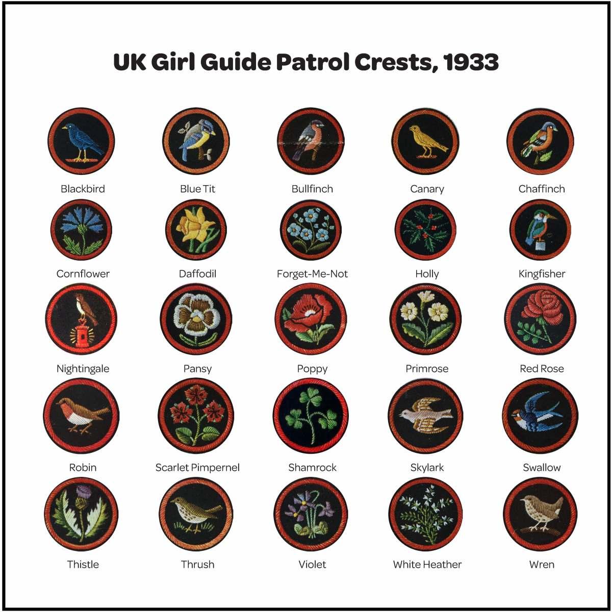 uk crest chart