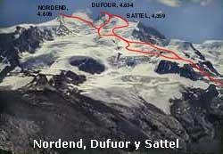 Nordend, Dufuor y Sattel