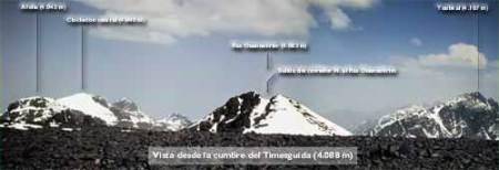 Panoramica Toubkal