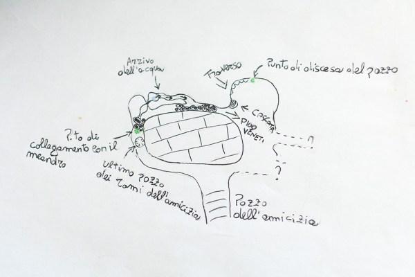 Grotta Rotolo - schizzo del tratto di esplorazione