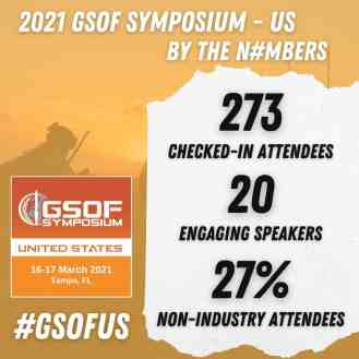 We did it! The 2021 GSOF Symposium - US (In. Person.)
