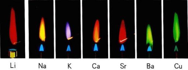焰色反應的實驗步驟_百度知道