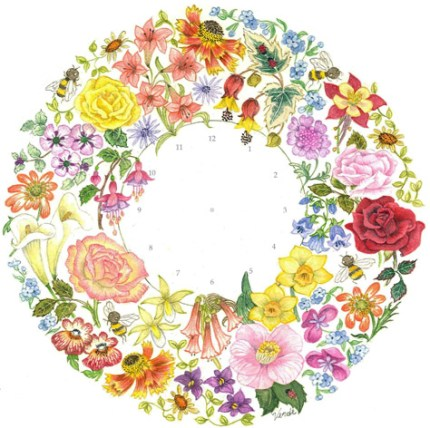 Free Panel-Spring Wreath Clock