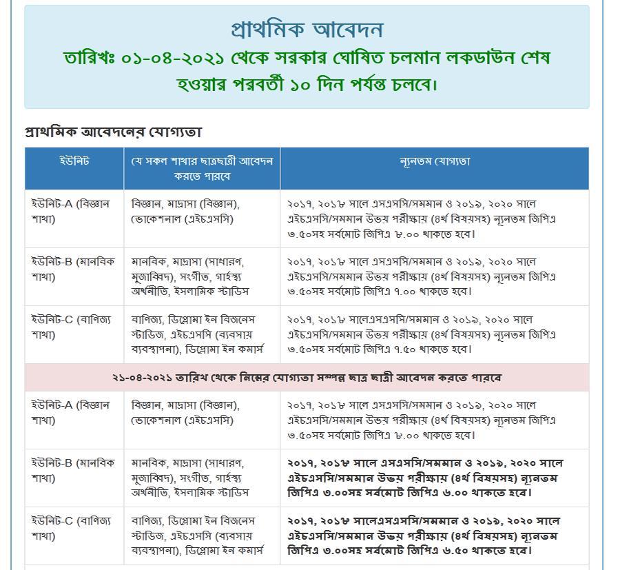 gst admission info