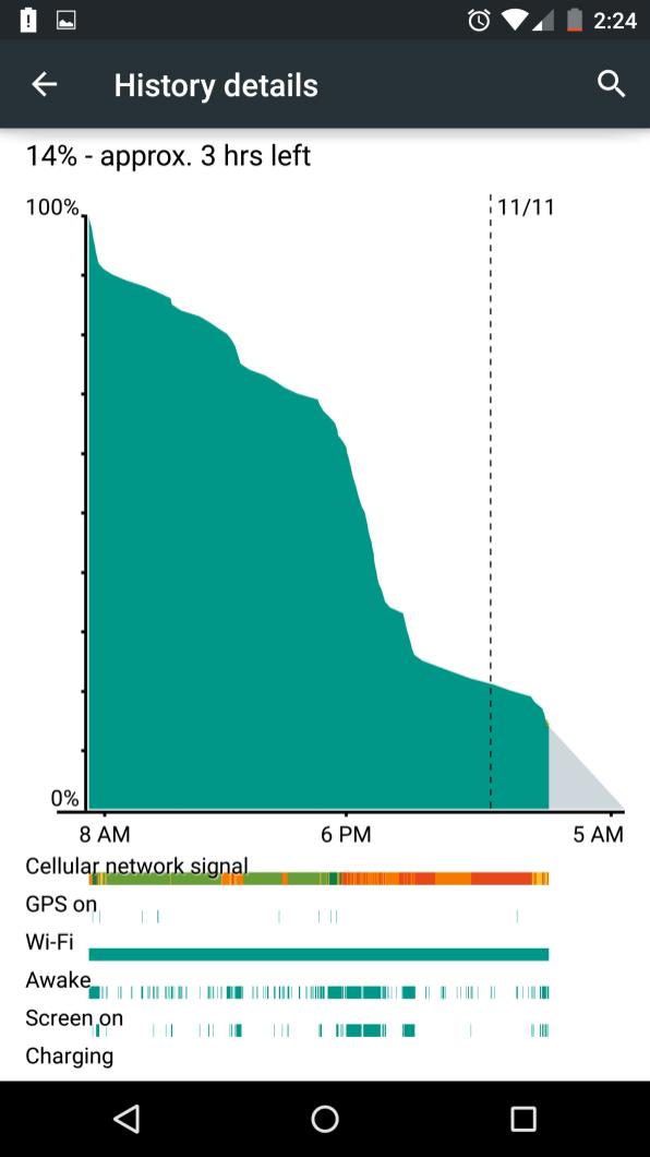 Nexus 6 Screenshots (7)