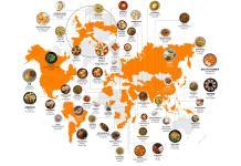 Ételek top lista közösségi média említések alapján
