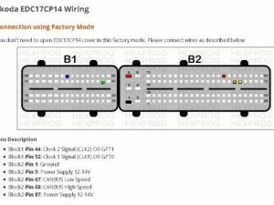 ECU PINOUT 300+ for pcm flash, hextag 2 57 7