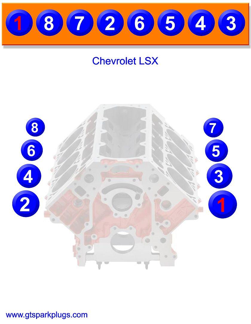 Flathead 6 Chevy Engine