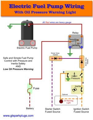 Electric Fuel Pump Wiring Diagram | GTSparkplugs