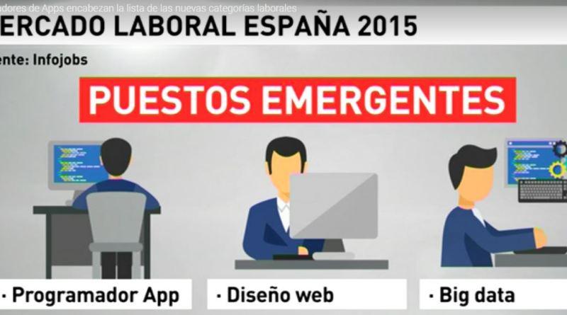 Las profesiones digitales (TIC): las más demandadas en 2015